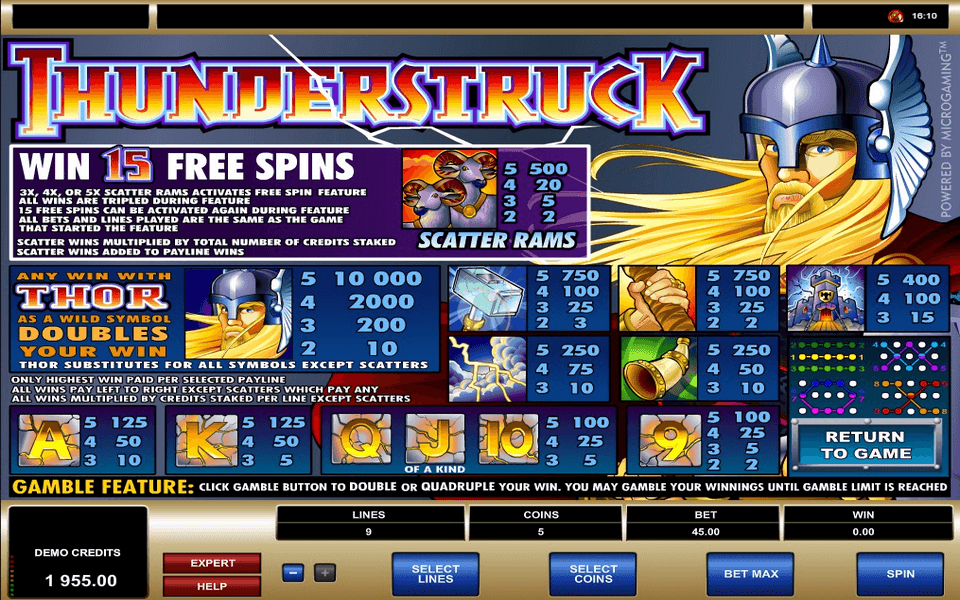 Thunderstruck II Game Screenshot