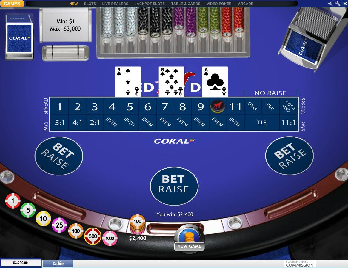 Best Online Gambling Sites Reviewed